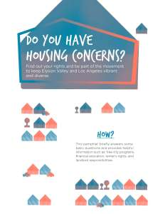 2015 housing concerns